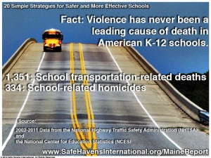 Violence is not a leading cause of death in schools.